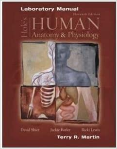 how to be human the manual amazon
