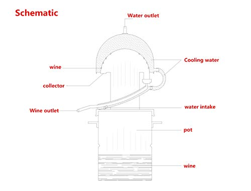 Stainless Steel Distiller For Water,Wine,Oil Alcohol Essential Oil Separator (10L) by sanheng fire (Image #3)