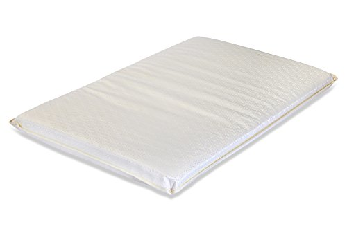 La Baby 2 Portable Mini Crib Mattress With Organic Cotton Layer Made In Usa With Waterproof Easy To Clean Hypo Allergenic Anti Microbial Non Toxic Cover 24 X 38 Made In Usa