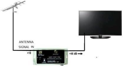 Nuevo 36 db Cable TV Antena Amplificador de señal Booster 36 ...