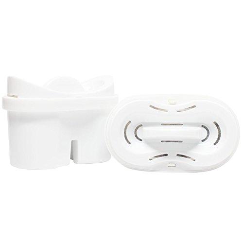 2Ersatz Brita Elemaris Cool 3,5l XL Krug Wasser Filter-Kompatibel Brita Maxtra Krug, Wasser Filter Kartusche