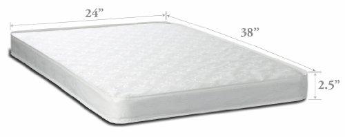 Kolcraft Cozy Soft Portable Crib Mattress, Lily
