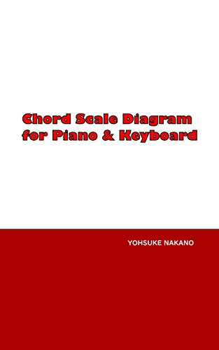- Chord Scale Diagram for Piano & Keyboard
