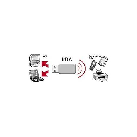 HAMA USB Fast IrDA Infrared Stick Treiber Windows 7