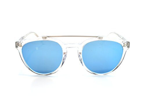 Rebel Optic Revo Sunglasses - Clear Designer Sunglasses for Men and Women - Retro Wayfarer Style Discount Sunglasses (Transparent, - Designer Discount Sun Glasses