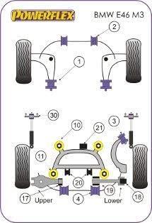 99-2006 Powerflex Rear Subframe Rear Bushes PFR5-4611 BMW E46 3 Series M3