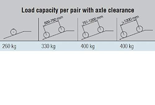 Rampas de carga de aluminio curvadas 400 kg Largo 2000 para cargas ligeras y medianas: Amazon.es: Coche y moto