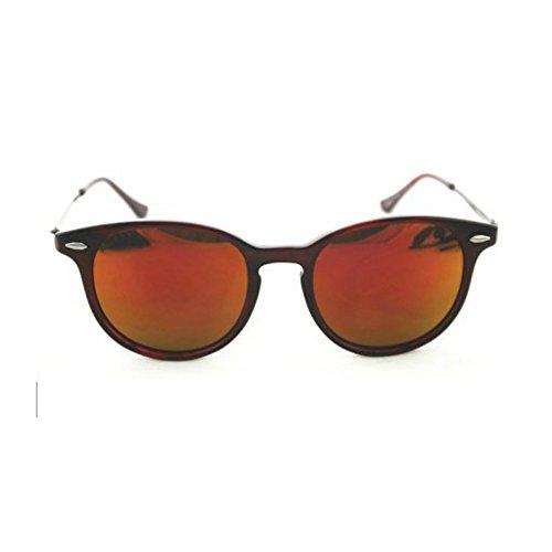 Petite Size Round Retro Lightweight Sunglasses by Eshne - - Ro Sunglasses