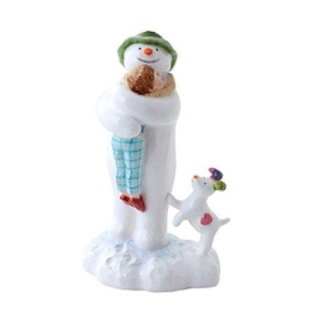 The Snowman John Beswick Jbs12 Hugging Billy New For 2013 Raymond (Hugging Snowman)