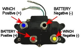 31C%2BFvL%2BADL amazon com viper atv utv replacement contactor 2000lb 3000lb winch solenoid wiring at n-0.co