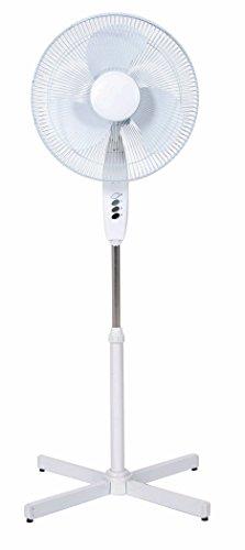 pedestal fan - 6