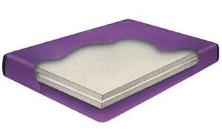 70% Waveless KING SIZE Waterbed, Includes Two Year Supply of