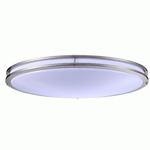 Round Led Light Fittings