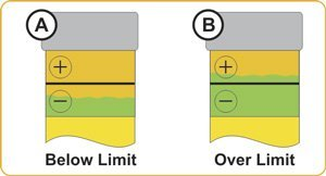 Fire Safety Supplier 5xUniversal Call Point Break Glass