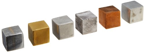 UNITED SCIENTIFIC SUPPLIES Industrial Materials