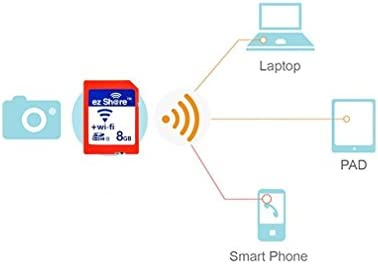 EZ SHARE SDHC Class 10 WiFi - Secure Digital High Capacity Card ...