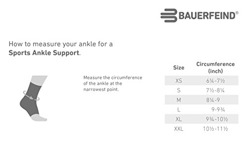 Bauerfeind Sports Ankle Support - Breathable Compression (Black, Medium/Right) Photo #2