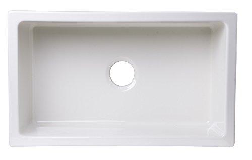 Sink Biscuit Undermount (ALFI brand AB3018UM-B 30