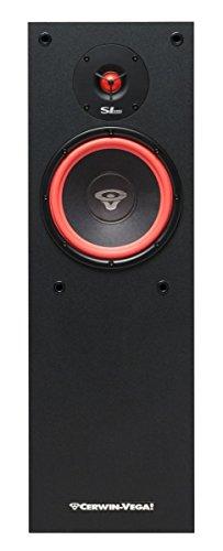 Buy floor speakers under 200