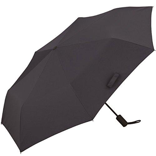 アンヌレラ by WPC 『濡らさない傘』メンズ自動開閉折りたたみ傘(アンヌレラ ビズ 58cm) B01HIXA3OYネイビー