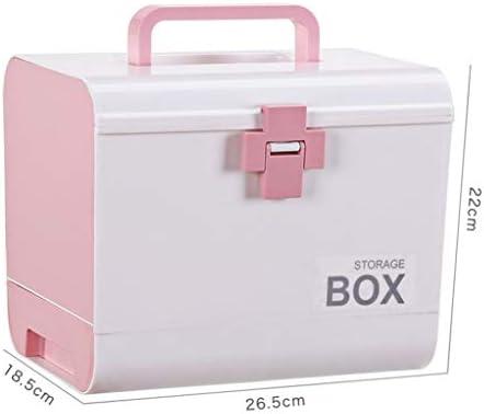 救急箱 薬箱 収納箱 ツールボックス 応急ボックス 多機能収納ケース 家庭用 子供 かわいい 取っ手付き 緊急 防災 薬入れ 小物入れ 多層26.5*18.5*22cm グリーン ブルー ピンク パープル