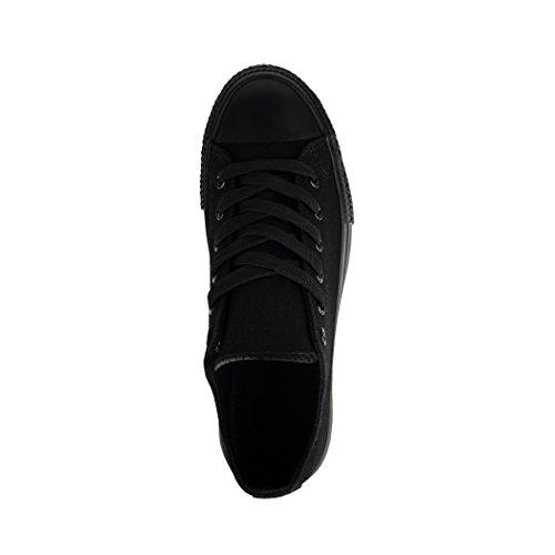 Sint Elara de Material Zapatillas Elara Zapatillas qzz1wXpU