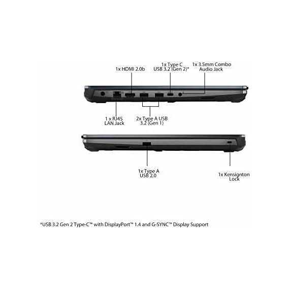 ASUS TUF Gaming F15 (2020), 15.6-inch (39.62 cms) FHD, Intel i5-10300H 10th Gen, GTX