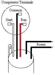 rco410 wiring diagram block wiring diagram explanation u2022 rh thebastion co