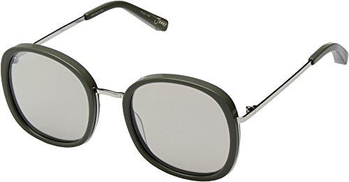 Elizabeth and James Women's Jones Sunglasses, Tortoise/Blue, One - Jones Sunglasses
