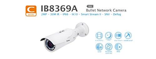 Buy bridge cameras 2016