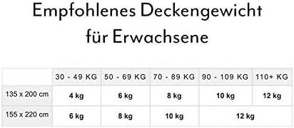 Schwere Decke f/ür Erwachsene//Jugendliche F/ür besseren Schlaf Gr/ö/ße: 135x200 cm K/ühlendem Sommerbezug in BLAU 8 kg Balance ORIGINAL Therapiedecke Gewichtsdecke Inkl