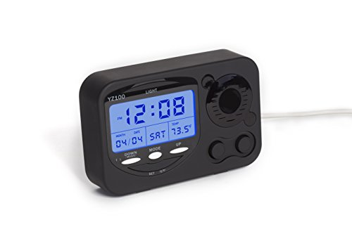 Alarm Clock to Hide Your Nest Cam/Dropcam Turn Your Nest Cam/Dropcam Into a Spy Camera - For Nest Cam & Dropcam PRO