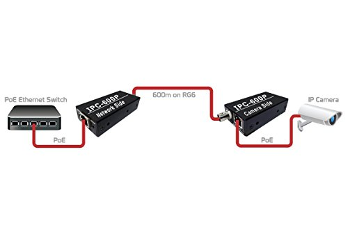Kenuco PoE Ethernet Extender Set cver Coaxial Cable Transmitting Data and Power up to 2000ft | EOC-IPC-600P by Enconn (Image #1)