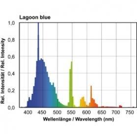 Giesemann Powerchrome Lagoon Blue 24watt 24 Inch T5 High Output Lamp