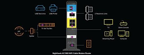 Netgear Nighthawk Ac1900 24x8 Docsis 3 0 Wifi Cable