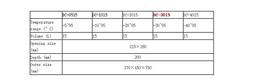 15L 220v low temperature cooling liquid circulator pump chiller cooler for lab (-30~95蚓 DC-3015, 1)