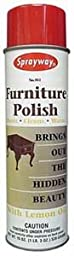 Furniture Polish - Case:12