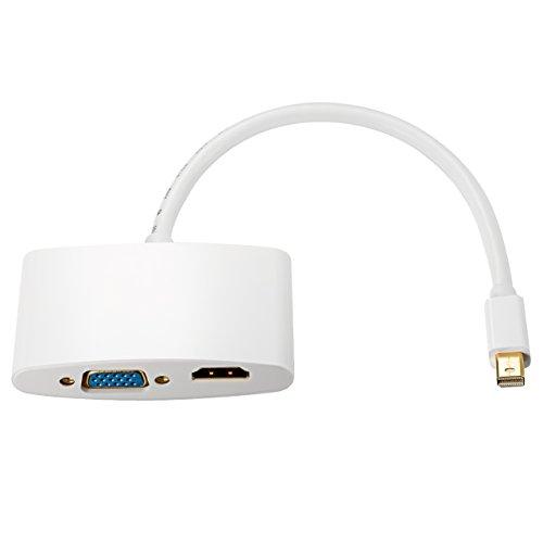 VicTsing DisplayPort thunderbolt Adapter Surface