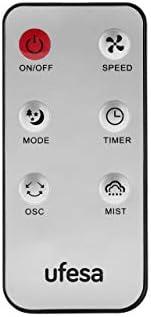 Ufesa MF4090 Ventilateur Brumisateur Pulvérisateur Anti-Moustique Silencieux avec Télécommande, 3 modes, minuterie programmable 7,30 h avec arrêt automatique, diamètre 40 cm