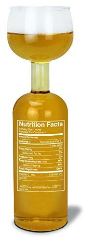 "BigMouth Inc Original Wine Bottle Glass - ""Nutrition Label"""
