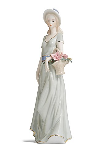 Victorian Lady Figurine Spring Stroll Porcelain Statue Vintage Women Figures 12