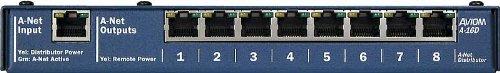 Aviom Systems - Aviom A16D A Net Distribution Hub