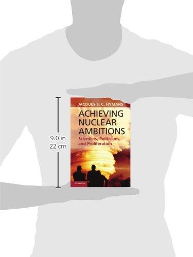 Scientists, Politicians, and Proliferation