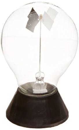 Ajax Scientific Radiometer
