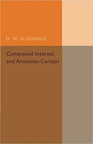 compound interest uk
