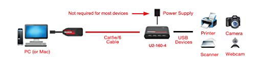 Hall Research U2-160-4 USB 2.0 on Cat6 Extender Kit with Hub by Hall Research (Image #1)