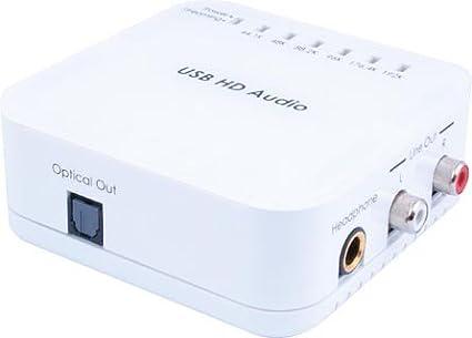 Tarjeta de sonido USB Profesional: Amazon.es: Instrumentos ...