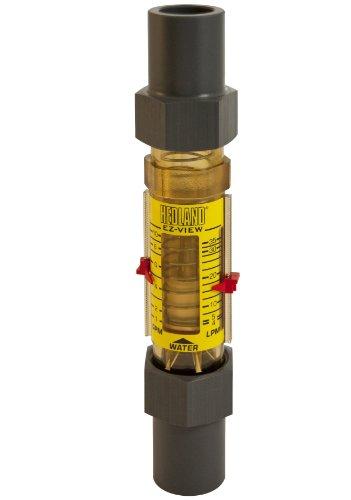 Racine Federated Hedland H628-010-R EZ-View Flowmeter, Po...