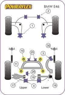 PFR5-4611 BMW Z4 E85 /& E86 2003-2009 Powerflex Rear Subframe Bushes PFR5-4610
