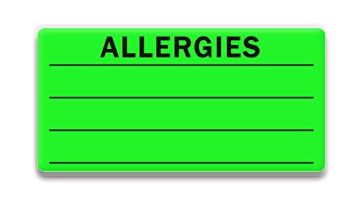 Most Popular Medical Labels